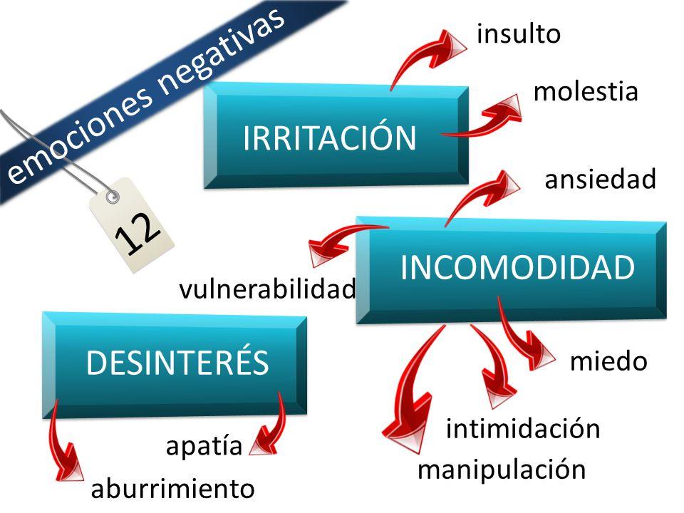 apatía DESINTERÉS aburrimiento IRRITACIÓN molestia insulto INCOMODIDAD miedo intimidación vulnerabilidad ansiedad manipulación 12 emociones negativas