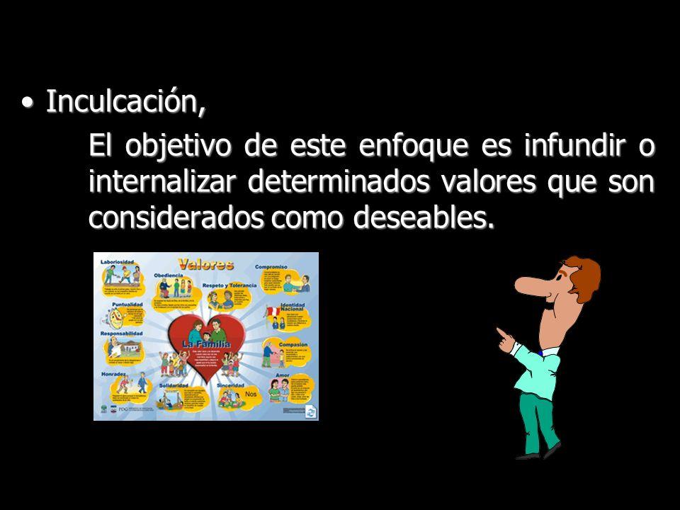 Inculcación,Inculcación, El objetivo de este enfoque es infundir o internalizar determinados valores que son considerados como deseables.