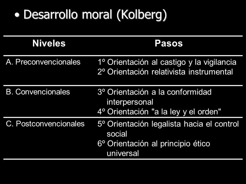 Desarrollo moral (Kolberg)Desarrollo moral (Kolberg) NivelesPasos A.