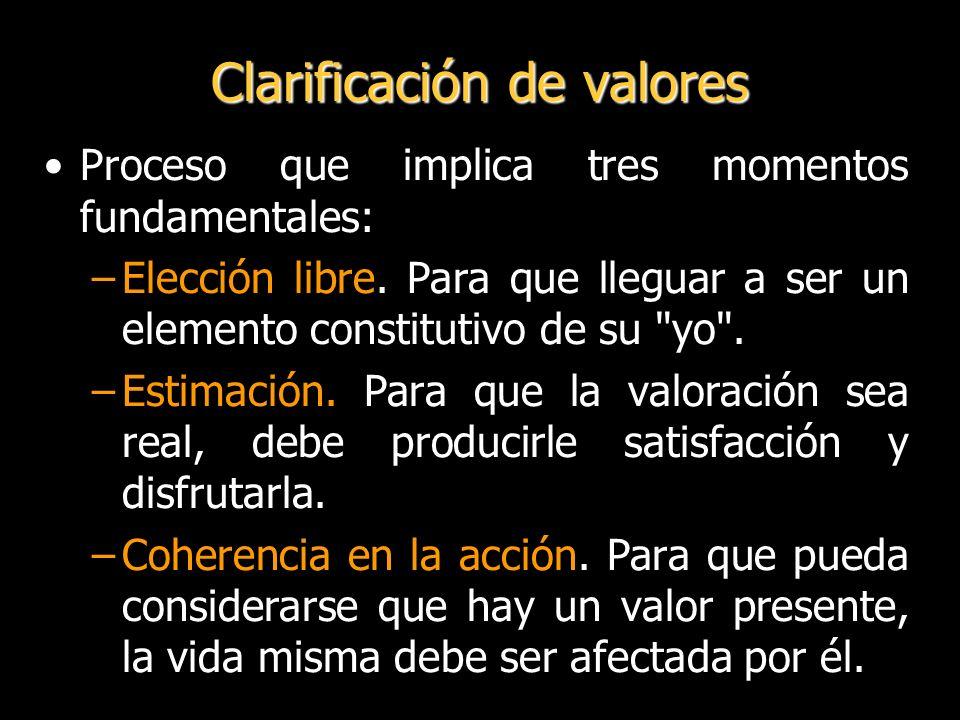 Clarificación de valores Proceso que implica tres momentos fundamentales: –Elección libre.