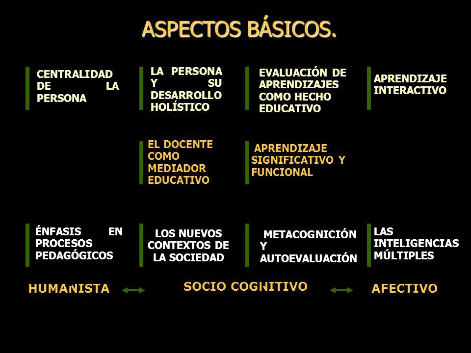 ASPECTOS BÁSICOS.