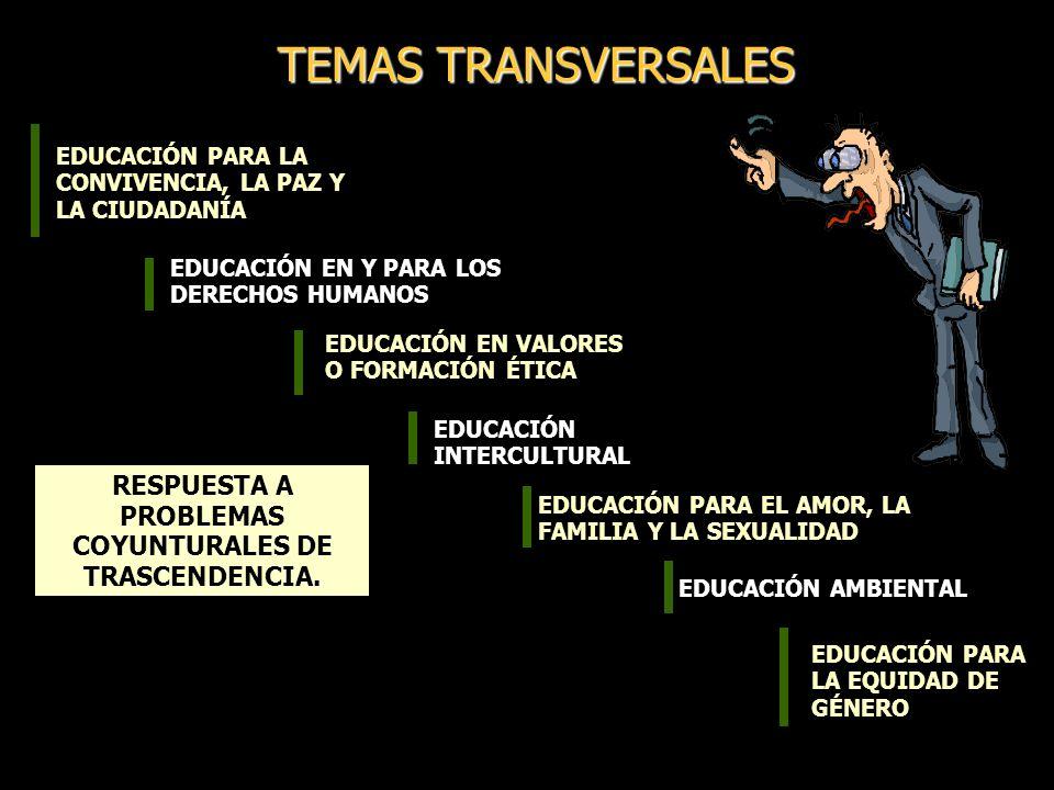 TEMAS TRANSVERSALES EDUCACIÓN PARA LA CONVIVENCIA, LA PAZ Y LA CIUDADANÍA EDUCACIÓN PARA EL AMOR, LA FAMILIA Y LA SEXUALIDAD EDUCACIÓN INTERCULTURAL EDUCACIÓN PARA LA EQUIDAD DE GÉNERO EDUCACIÓN EN Y PARA LOS DERECHOS HUMANOS EDUCACIÓN AMBIENTAL EDUCACIÓN EN VALORES O FORMACIÓN ÉTICA RESPUESTA A PROBLEMAS COYUNTURALES DE TRASCENDENCIA.