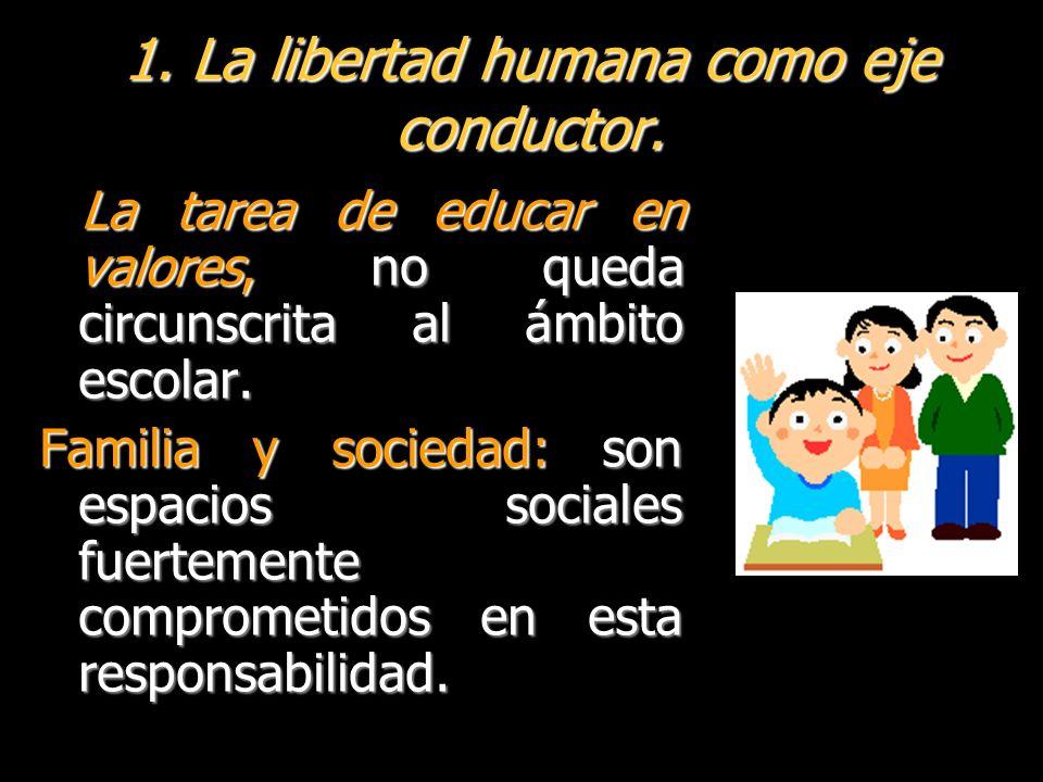 1.La libertad humana como eje conductor.