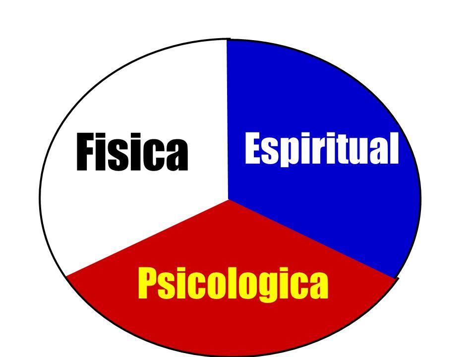 Fisica Psicologica Espiritual