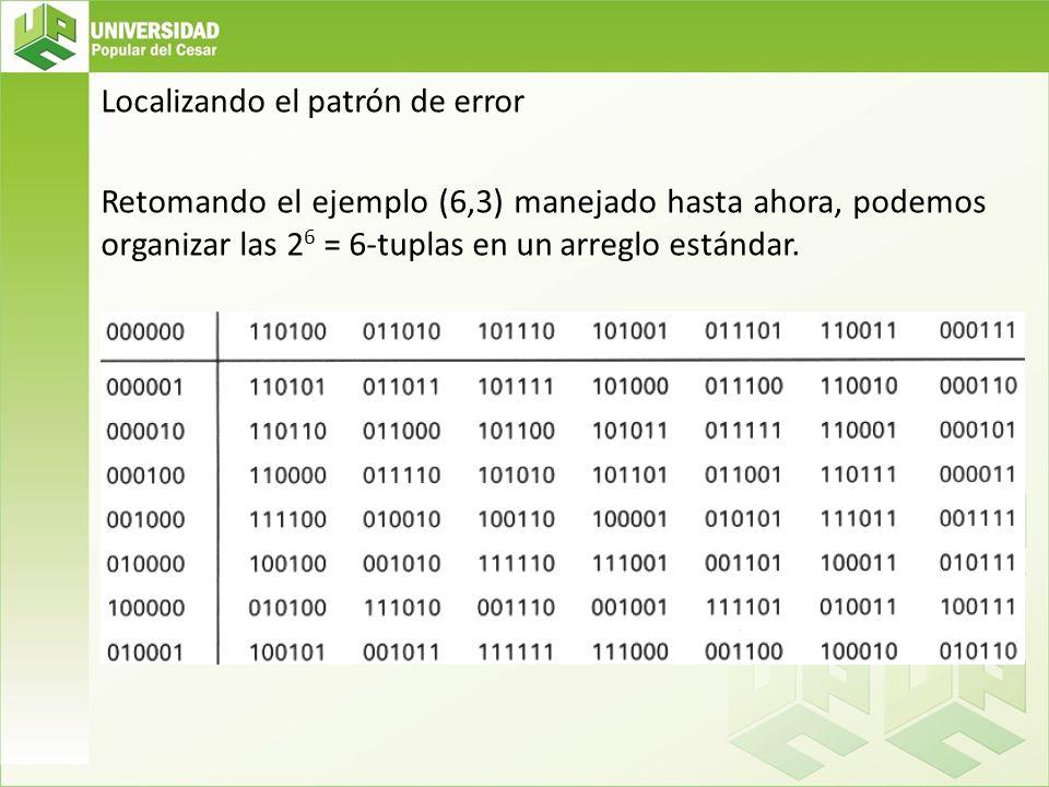 Localizando el patrón de error Retomando el ejemplo (6,3) manejado hasta ahora, podemos organizar las 2 6 = 6-tuplas en un arreglo estándar.
