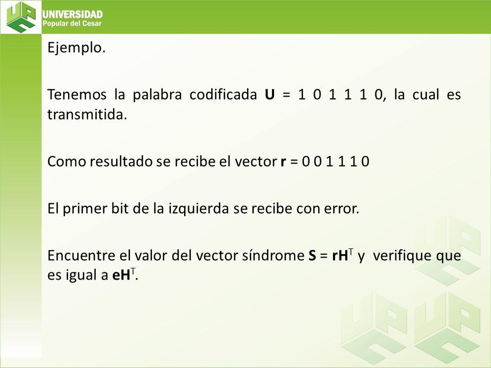 Ejemplo. Tenemos la palabra codificada U = 1 0 1 1 1 0, la cual es transmitida. Como resultado se recibe el vector r = 0 0 1 1 1 0 El primer bit de la