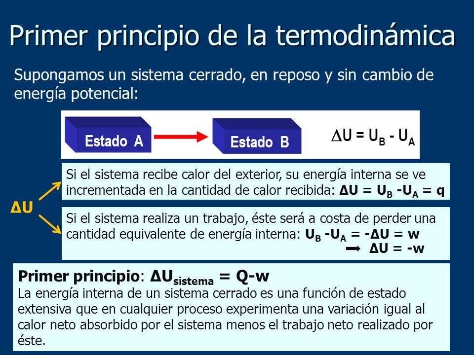 Primer principio de la termodinámica Supongamos un sistema cerrado, en reposo y sin cambio de energía potencial: Si el sistema recibe calor del exteri