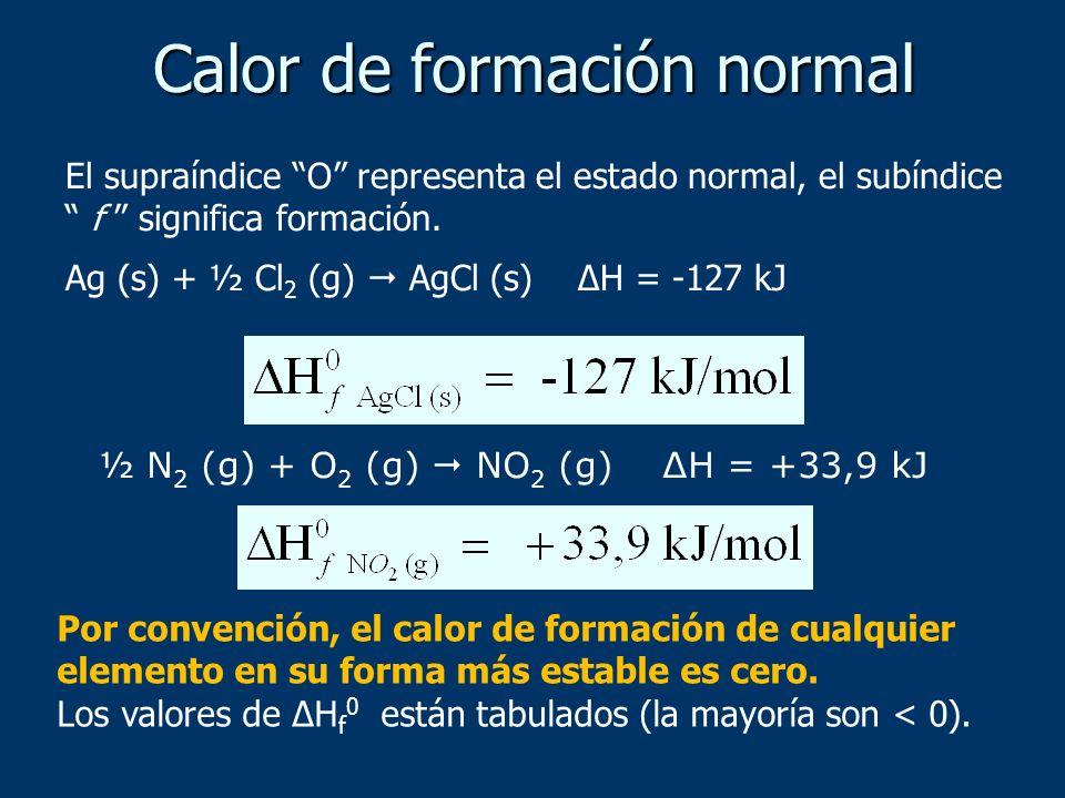 El supraíndice O representa el estado normal, el subíndice f significa formación. Ag (s) + ½ Cl 2 (g) AgCl (s) ΔH = -127 kJ ½ N 2 (g) + O 2 (g) NO 2 (