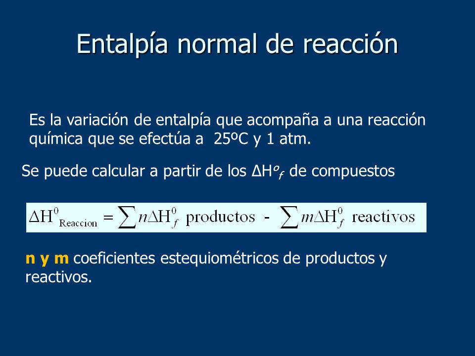 Entalpía normal de reacción Se puede calcular a partir de los ΔH o f de compuestos Es la variación de entalpía que acompaña a una reacción química que