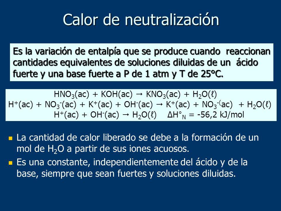 Es la variación de entalpía que se produce cuando reaccionan cantidades equivalentes de soluciones diluidas de un ácido fuerte y una base fuerte a P d