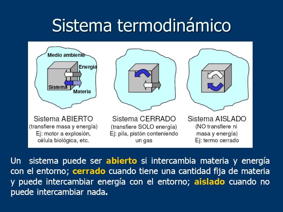 Sistema termodinámico Un sistema puede ser abierto si intercambia materia y energía con el entorno; cerrado cuando tiene una cantidad fija de materia