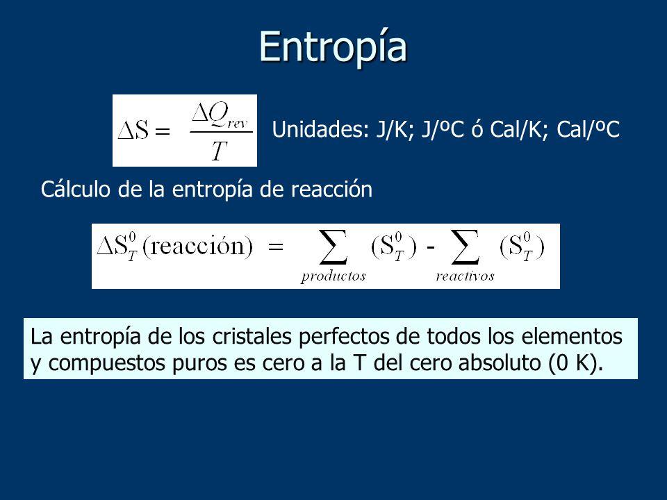 Entropía Cálculo de la entropía de reacción Unidades: J/K; J/ºC ó Cal/K; Cal/ºC La entropía de los cristales perfectos de todos los elementos y compue