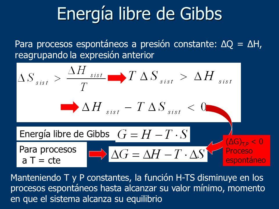 Para procesos espontáneos a presión constante: ΔQ = ΔH, reagrupando la expresión anterior Energía libre de Gibbs Para procesos a T = cte Manteniendo T