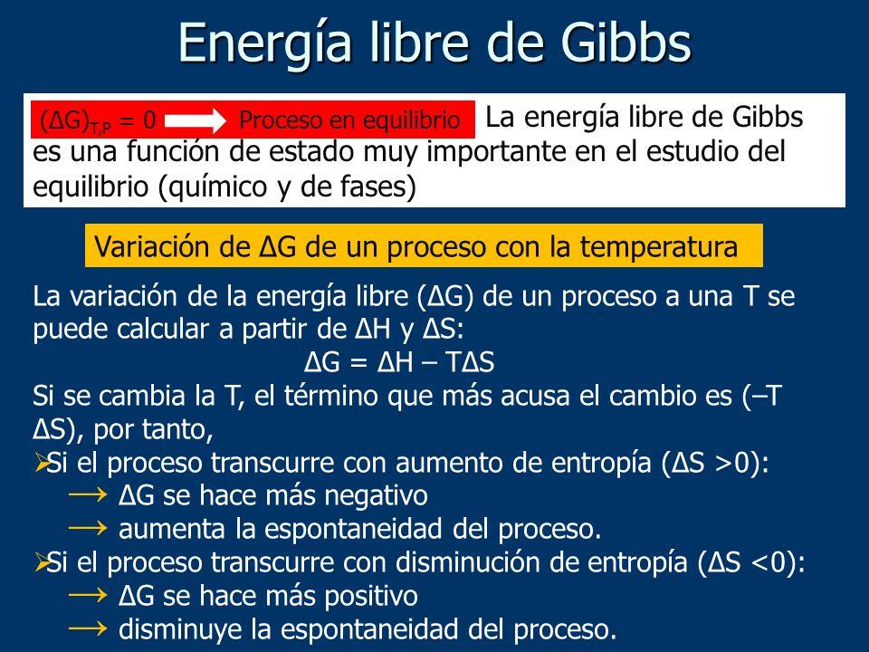 Variación de ΔG de un proceso con la temperatura La variación de la energía libre (ΔG) de un proceso a una T se puede calcular a partir de ΔH y ΔS: ΔG