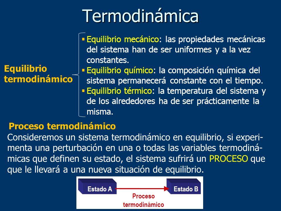 Termodinámica Equilibrio mecánico: las propiedades mecánicas del sistema han de ser uniformes y a la vez constantes. Equilibrio químico: la composició
