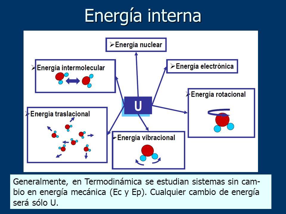 Energía interna Generalmente, en Termodinámica se estudian sistemas sin cam- bio en energía mecánica (Ec y Ep). Cualquier cambio de energía será sólo