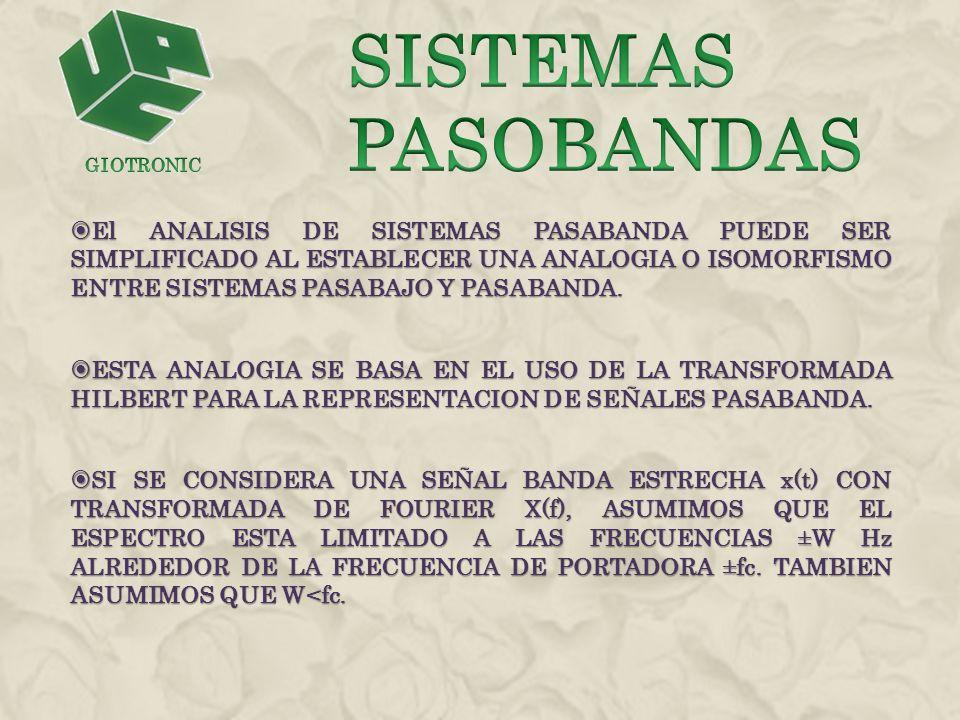 ASI LA SEÑAL SE PUEDE REPRESENTAR DE FORMA CANONICA EN TERMINOS DE SUS COMPONENTES DE FASE Y CUADRATURA ASI LA SEÑAL SE PUEDE REPRESENTAR DE FORMA CANONICA EN TERMINOS DE SUS COMPONENTES DE FASE Y CUADRATURA SE APLICA ESTA SEÑAL COMO ENTRADA A UN SISTEMA LTI PASABANDA CON RESPUESTA AL IMPULSO h(t) Y FUNCION DE TRANSFERENCIA H(f).