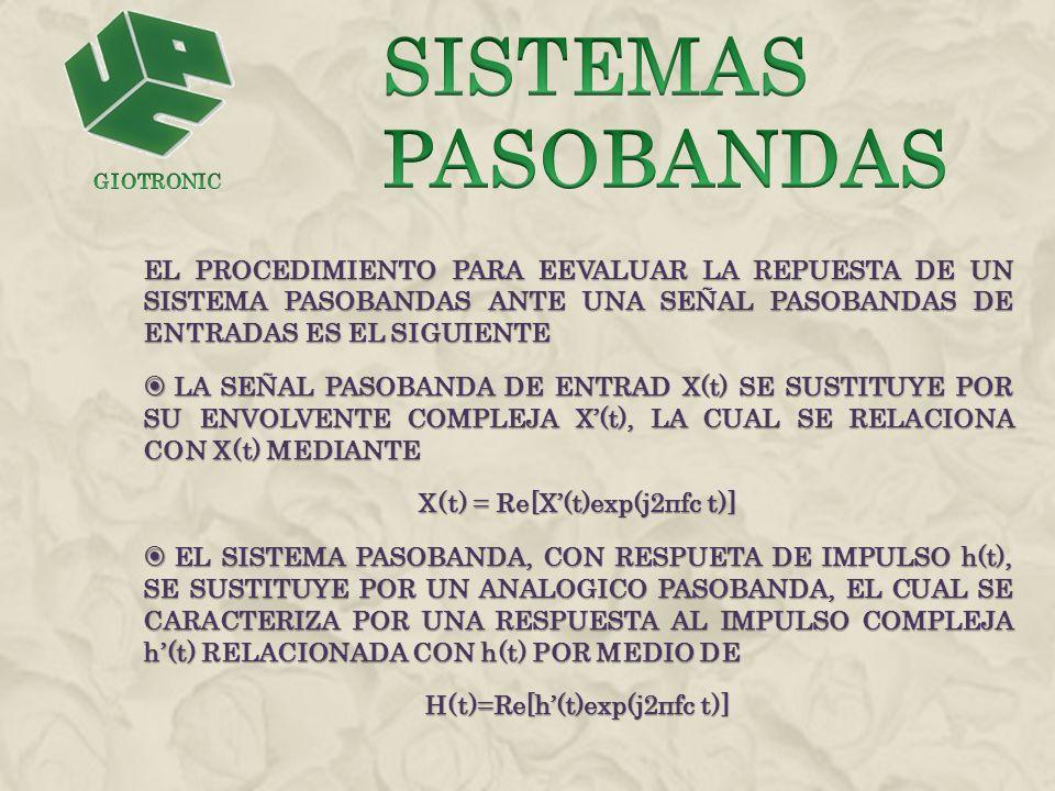 LA ENVOLVENTE COMPLEJA y(t) DE LA SEÑAL PASOBANDA DE SALIDA y(t) SE OBTIENE AL APLICAR LA CONVOLUCION h(t) CON x(t), COMO INDICA LA ENVOLVENTE COMPLEJA y(t) DE LA SEÑAL PASOBANDA DE SALIDA y(t) SE OBTIENE AL APLICAR LA CONVOLUCION h(t) CON x(t), COMO INDICA 2y(t)=h(t) * x(t) LA SALIDA DESEADA y(t) SE OBTIENE FINALMENTE DE LA ENVOLVENTE COMPLEJA y(t) UTILIZANDO LA RELACION LA SALIDA DESEADA y(t) SE OBTIENE FINALMENTE DE LA ENVOLVENTE COMPLEJA y(t) UTILIZANDO LA RELACION y(t)=Re[y(t)exp(j2πfc t)]