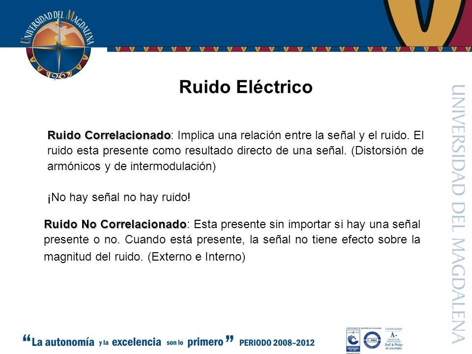 Ruido Eléctrico Ruido Correlacionado Ruido Correlacionado: Implica una relación entre la señal y el ruido.