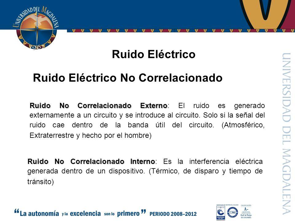 Ruido Eléctrico Ruido No Correlacionado Externo Ruido No Correlacionado Externo: El ruido es generado externamente a un circuito y se introduce al circuito.