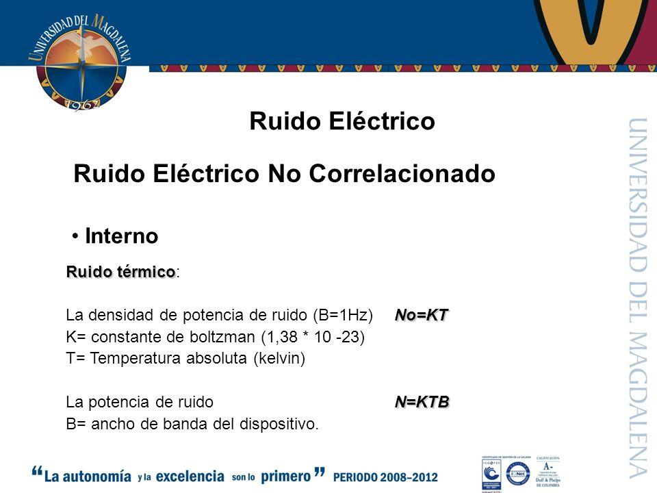 Ruido Eléctrico Ruido Eléctrico No Correlacionado Interno Ruido térmico Ruido térmico: No=KT La densidad de potencia de ruido (B=1Hz)No=KT K= constante de boltzman (1,38 * 10 -23) T= Temperatura absoluta (kelvin) N=KTB La potencia de ruido N=KTB B= ancho de banda del dispositivo.