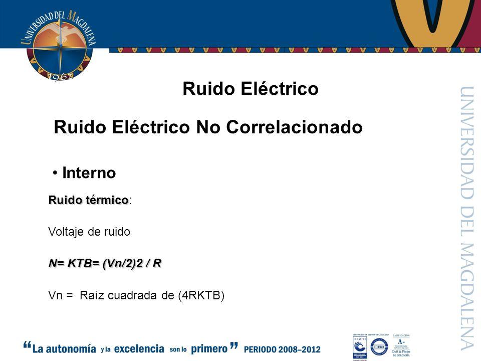 Ruido Eléctrico Ruido Eléctrico No Correlacionado Interno Ruido térmico Ruido térmico: Voltaje de ruido N= KTB= (Vn/2)2 / R Vn = Raíz cuadrada de (4RKTB)