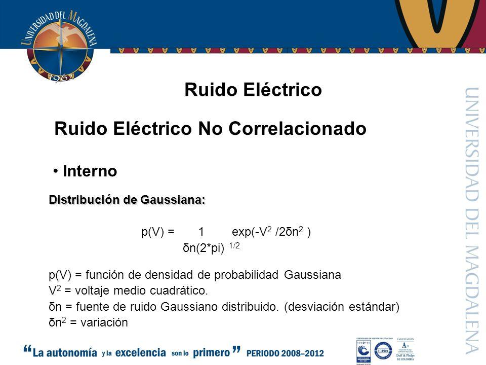 Ruido Eléctrico Ruido Eléctrico No Correlacionado Interno Distribución de Gaussiana: p(V) = 1 exp(-V 2 /2δn 2 ) δn(2*pi) 1/2 p(V) = función de densidad de probabilidad Gaussiana V 2 = voltaje medio cuadrático.