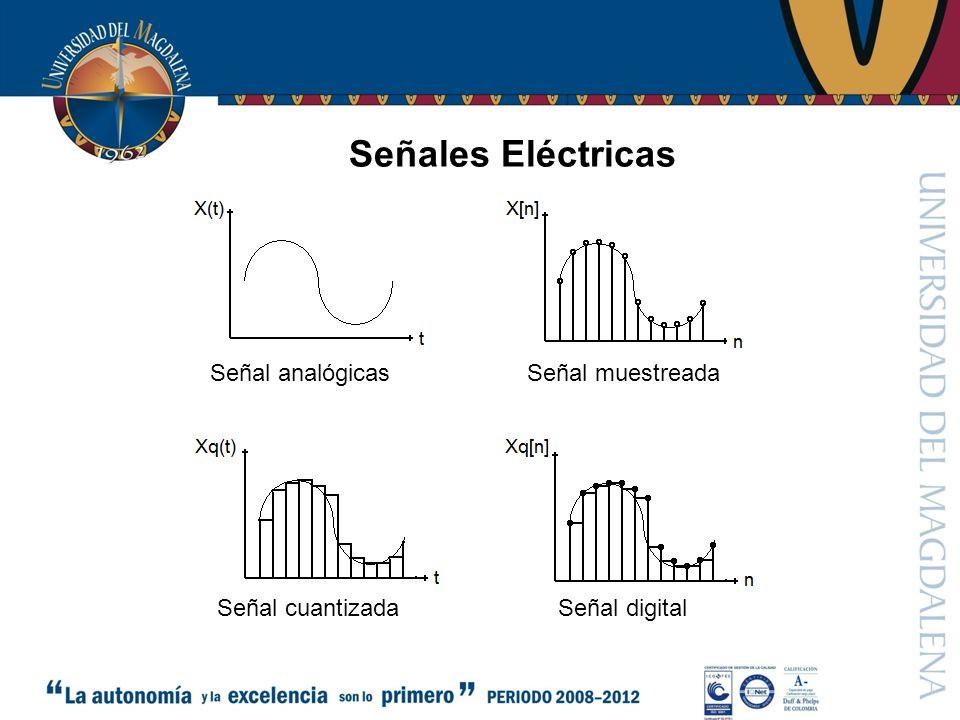 Señales Eléctricas Nivel de potencia en decibeles con respecto a 1mW: dBm = 10 log 10 (P watts / 10 -3 ) dBm = 30 + 10 log 10 (P watts )