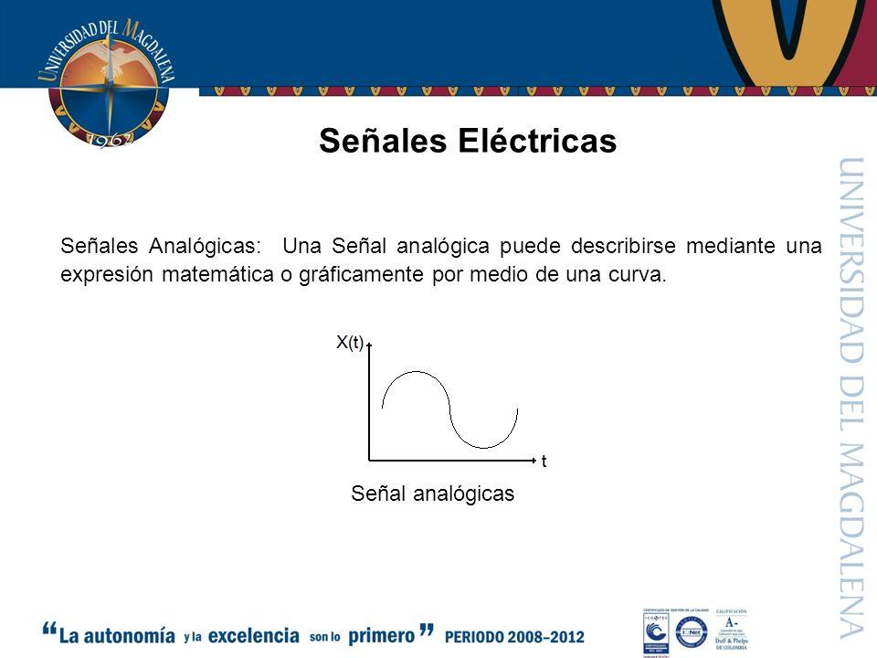 Señales Eléctricas Formas de onda físicamente realizables: Valores significativos diferentes de cero El espectro tiene valores significativo Es una función del tiempo Tiene valores máximos finitos Tiene solo valores reales