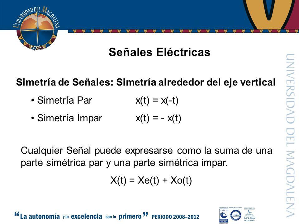 Señales Eléctricas Simetría de Señales: Simetría alrededor del eje vertical Simetría Par x(t) = x(-t) Simetría Impar x(t) = - x(t) Cualquier Señal puede expresarse como la suma de una parte simétrica par y una parte simétrica impar.