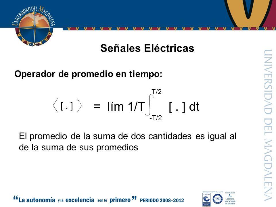 Señales Eléctricas [.] = 1/T 0 [.