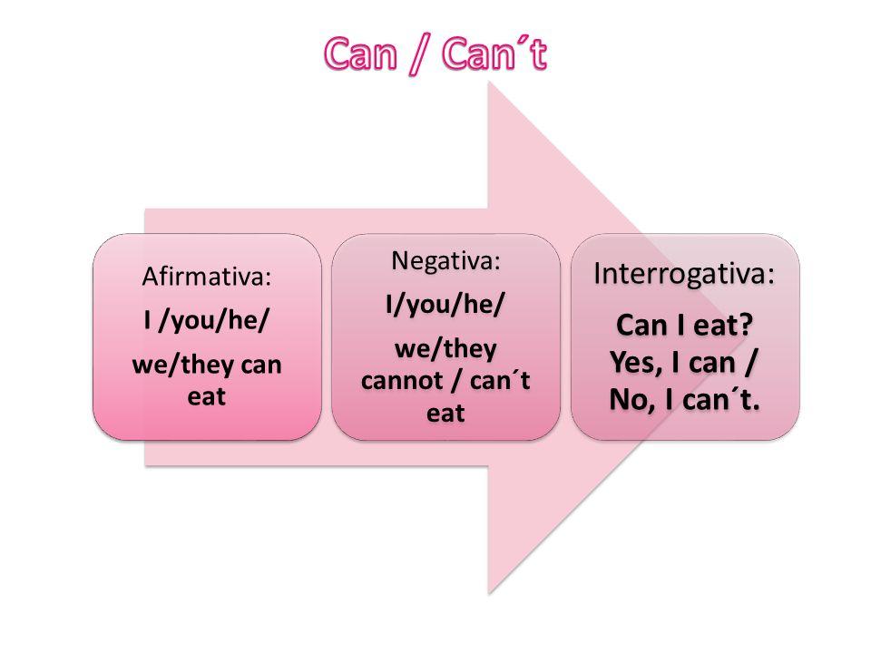 Afirmativa: I /you/he/ we/they can eat Negativa: I/you/he/ we/they cannot / can´t eat Interrogativa: Can I eat.