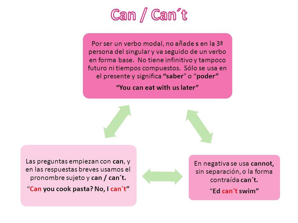 Por ser un verbo modal, no añade s en la 3ª persona del singular y va seguido de un verbo en forma base. No tiene infinitivo y tampoco futuro ni tiemp