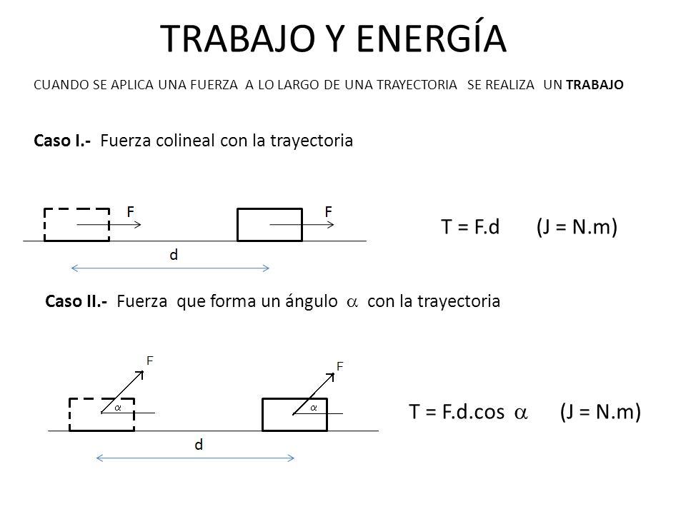 TRABAJO Y ENERGÍA T = F.d.cos Si = 0 tenemos el Caso I: T = F.d Si = 90 tenemos T = F.d.cos F.d.cos 90 = F.d.