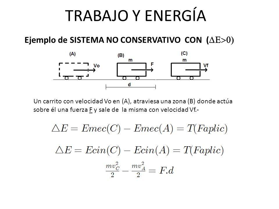 TRABAJO Y ENERGÍA Ejemplo de SISTEMA NO CONSERVATIVO CON ( Un carrito con velocidad Vo en (A), atraviesa una zona (B) donde actúa sobre él una fuerza