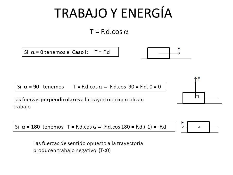 TRABAJO Y ENERGÍA T = F.d.cos Si = 0 tenemos el Caso I: T = F.d Si = 90 tenemos T = F.d.cos F.d.cos 90 = F.d. 0 = 0 Las fuerzas perpendiculares a la t