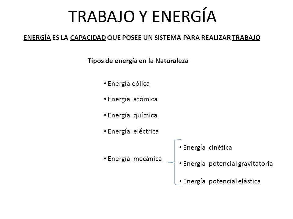 TRABAJO Y ENERGÍA ENERGÍA CINÉTICA V m La energía cinética de una masa m es la que posee un cuerpo debido a su velocidad v.- Ejemplo: m = 2.0 kg v = 5.0 m/s