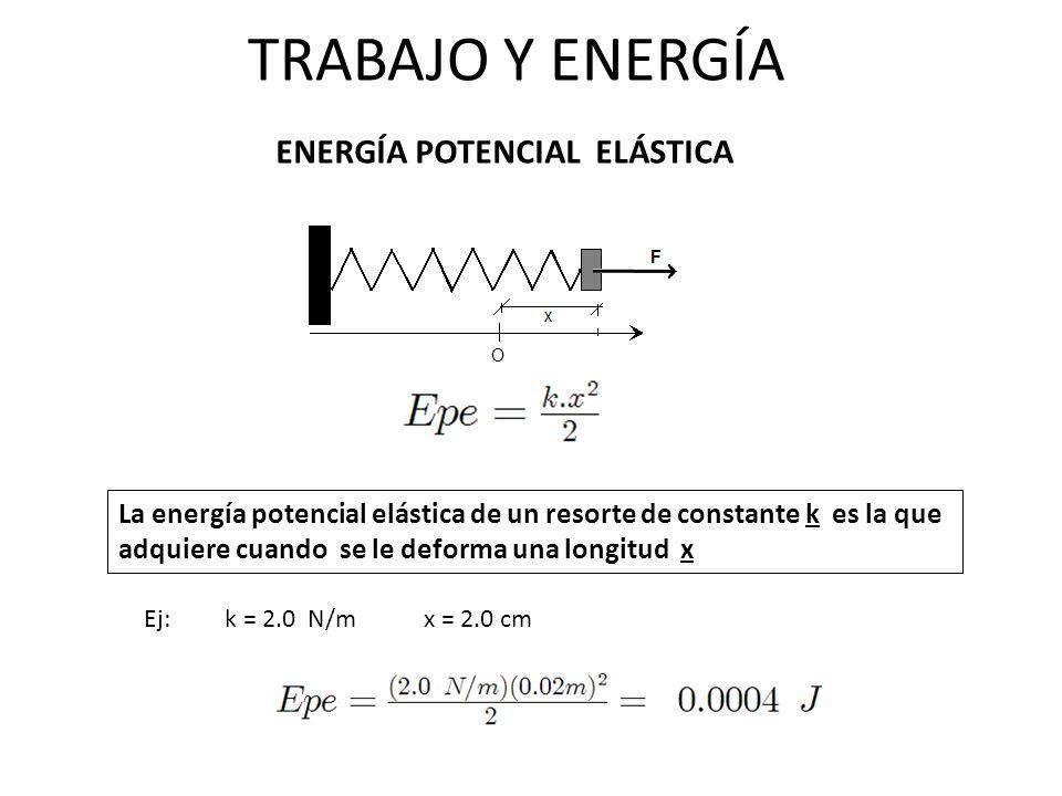 TRABAJO Y ENERGÍA ENERGÍA POTENCIAL ELÁSTICA La energía potencial elástica de un resorte de constante k es la que adquiere cuando se le deforma una lo