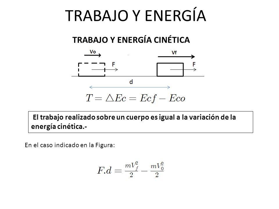 TRABAJO Y ENERGÍA TRABAJO Y ENERGÍA CINÉTICA El trabajo realizado sobre un cuerpo es igual a la variación de la energía cinética.- En el caso indicado