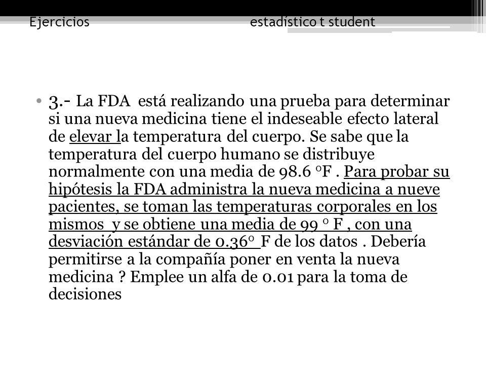Ejercicios estadístico t student 3.- La FDA está realizando una prueba para determinar si una nueva medicina tiene el indeseable efecto lateral de ele