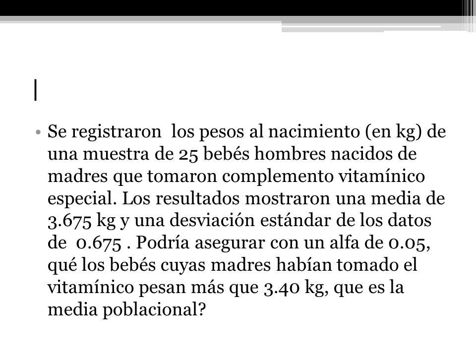 | Se registraron los pesos al nacimiento (en kg) de una muestra de 25 bebés hombres nacidos de madres que tomaron complemento vitamínico especial. Los