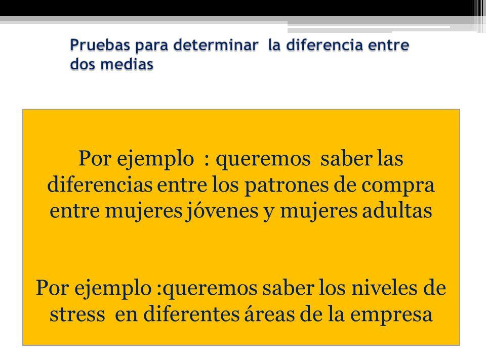 Por ejemplo : queremos saber las diferencias entre los patrones de compra entre mujeres jóvenes y mujeres adultas Por ejemplo :queremos saber los nive