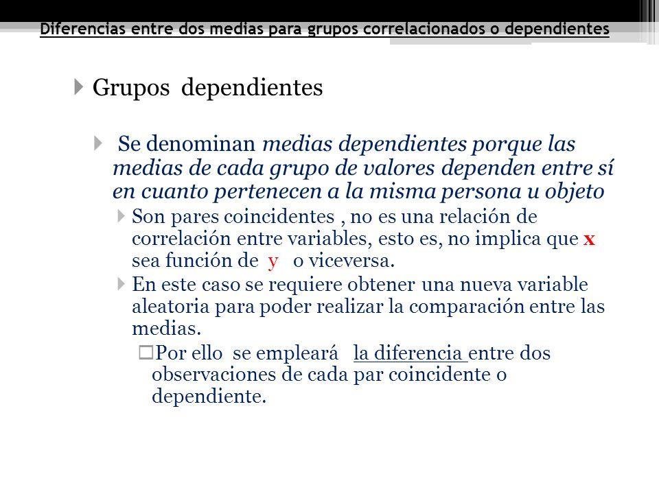 Diferencias entre dos medias para grupos correlacionados o dependientes Grupos dependientes Se denominan medias dependientes porque las medias de cada