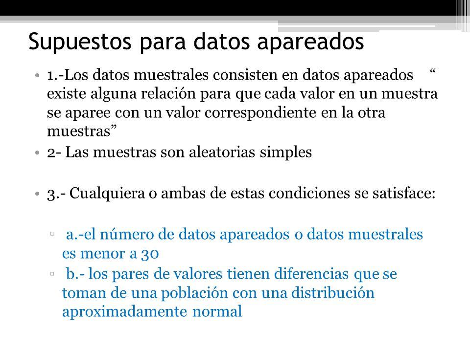 Supuestos para datos apareados 1.-Los datos muestrales consisten en datos apareados existe alguna relación para que cada valor en un muestra se aparee