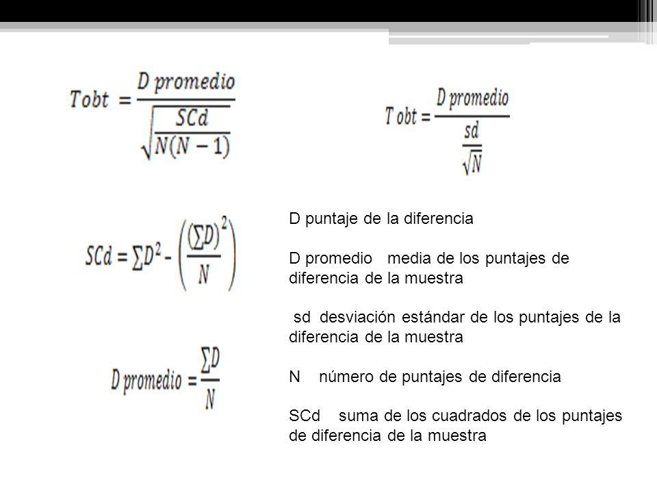 D puntaje de la diferencia D promedio media de los puntajes de diferencia de la muestra sd desviación estándar de los puntajes de la diferencia de la