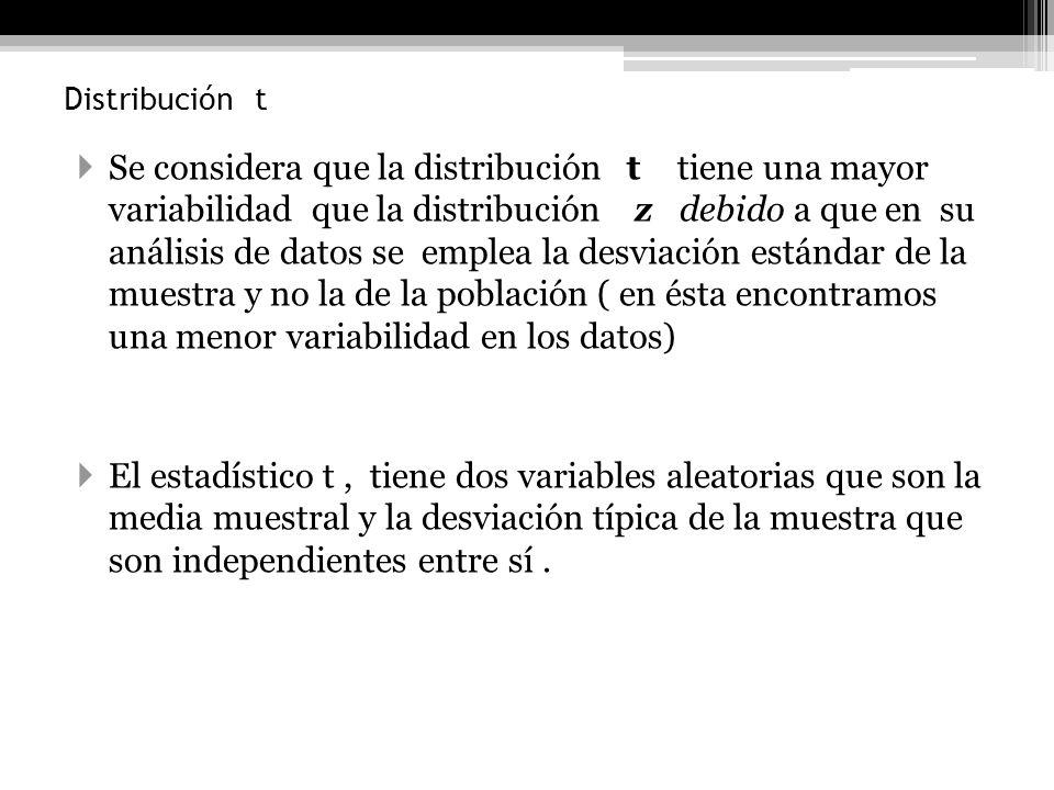 Distribución t Se considera que la distribución t tiene una mayor variabilidad que la distribución z debido a que en su análisis de datos se emplea la