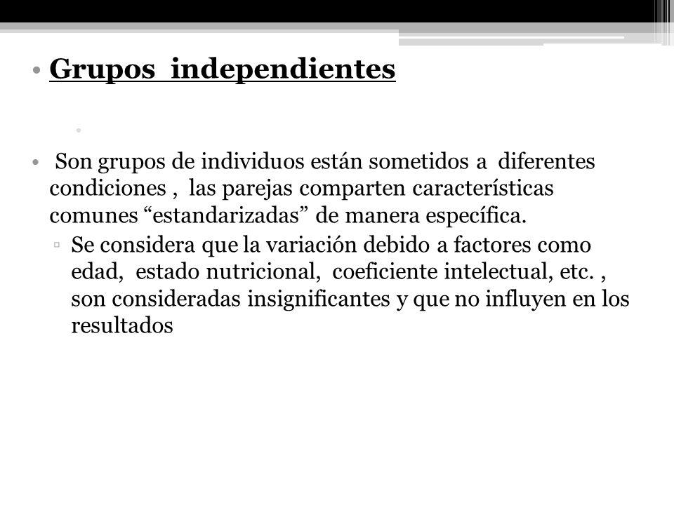 Grupos independientes Son grupos de individuos están sometidos a diferentes condiciones, las parejas comparten características comunes estandarizadas