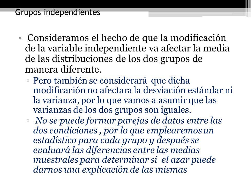 Grupos independientes Consideramos el hecho de que la modificación de la variable independiente va afectar la media de las distribuciones de los dos g