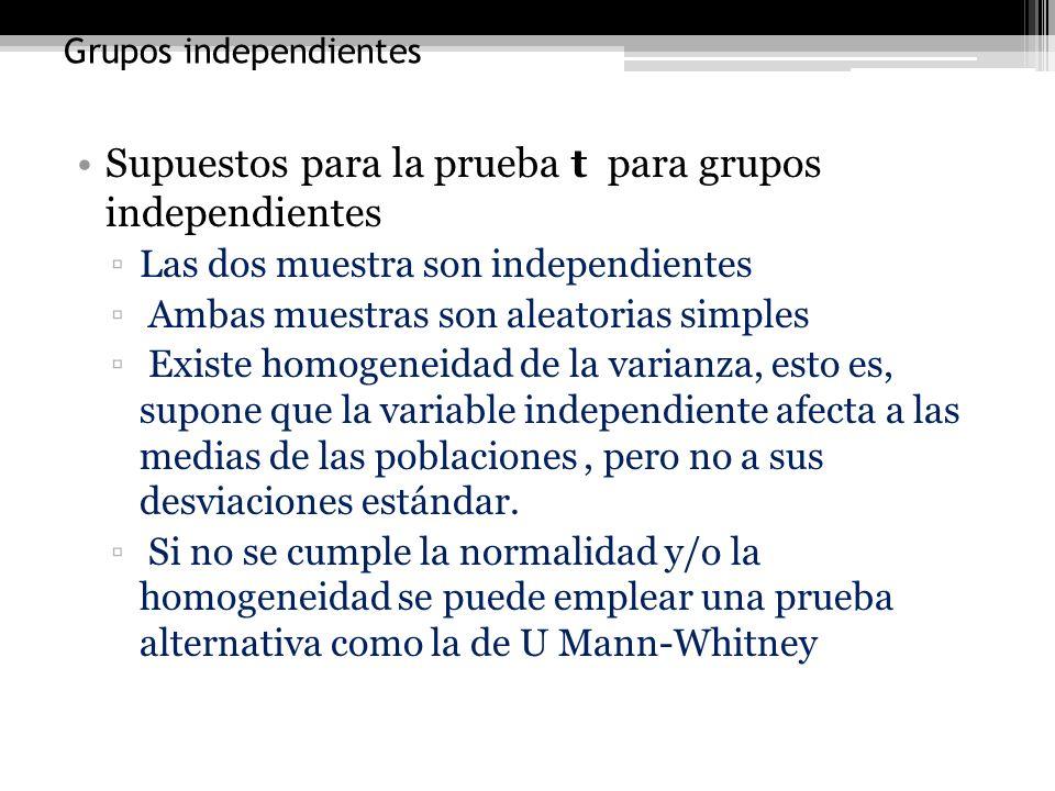 Grupos independientes Supuestos para la prueba t para grupos independientes Las dos muestra son independientes Ambas muestras son aleatorias simples E