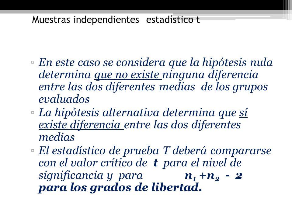 Muestras independientes estadístico t En este caso se considera que la hipótesis nula determina que no existe ninguna diferencia entre las dos diferen